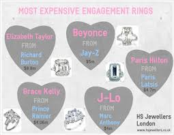 most expensive engagement rings most expensive engagement rings visual ly