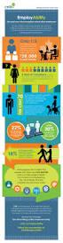10 tips to make a killer infographic u2014 greenwood creative print