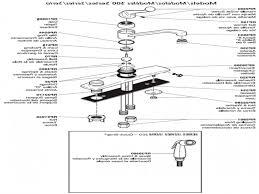 moen kitchen faucet parts diagram delta kitchen faucet parts diagram delta kitchen faucet parts