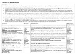 resume names that stand out exles of onomatopoeia in music knowledge organiser english binder by assemblytube issuu