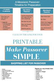 messianic seder plate how to celebrate christian passover faith filled parenting