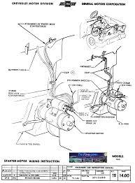 starter motor wiring diagram chevy chevy 350 starter wiring diagram