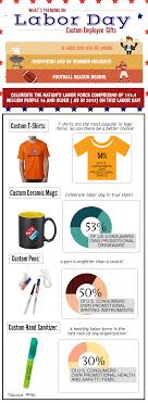 7 top labor day gift ideas for your employees proimprint