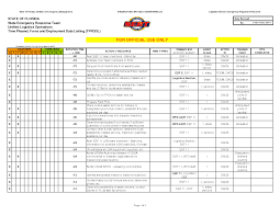 business inventory templates sample landlord inventory templates