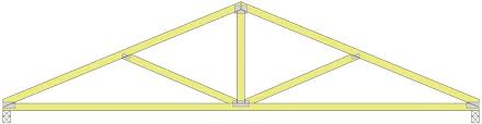 truss design archives simpson strong tie structural engineering