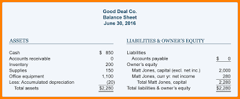 Macrs Depreciation Tables by 8 Depreciation Expense Coaching Resume