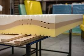 materasso forum materasso fabricatore prezzi materasso fabricatore with
