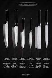 Best Japanese Kitchen Knives In The World Best 25 Chef Knives Ideas On Pinterest Chef Knife Set Kitchen