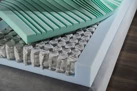 miglior materasso molle insacchettate materassi tipologie pro e contro dei vari modelli design mag