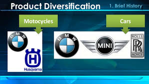 bmw brief history bmw success