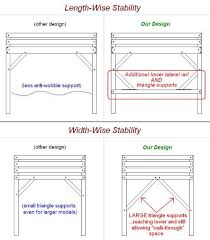 loft bed add u0027l safety stability for queen size home thoughts