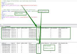table partitioning in sql server sql server 2016 enhancements truncate table and table partitioning