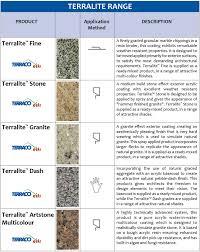 terralite stone coatings eifs granite coatings