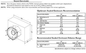 wiring subwoofers u2014 what u0027s all this about ohms u2013 readingrat net