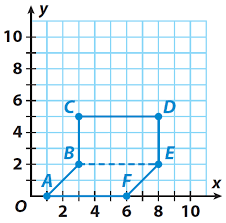 finding area in the coordinate plane worksheet