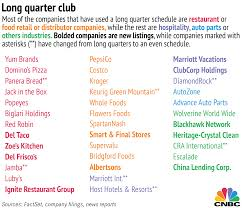 Flowers Bread Store - supersized quarters some companies report quarterly info differently