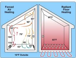 did you electric tankless water heaters are great for radiant