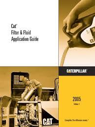 guia apliaccion filtros y aceites filtration loader equipment