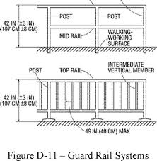 Temporary Handrail Systems Fall Protection Systems And Falling Object Protection Criteria And