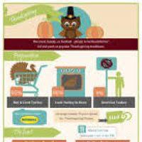 thanksgiving esl lesson plans divascuisine