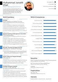 Agile Resume Outlet Experiments With Novo Resume
