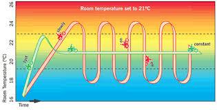 tipidpc com dc inverter type aircon users panasonic kolin and