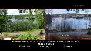 suomi 100 talvipäivänseisaus vs kesäpäivänseisaus summer