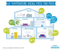 temperature chambre chauffage quelle est la bonne température cible de chaque pièce