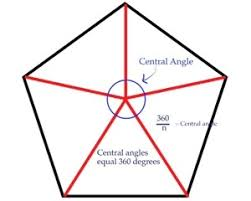 What Are The Interior Angles Of A Hexagon A Regular Polygon Has 11 Sides Find The Size Of Each Interior