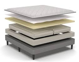 c2 classic series adjustable mattress u0026 bed base sleep number site