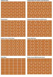 93 best mat brick images on pinterest brickwork brick