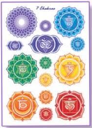 chakra tattoos crystal life