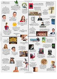the approval matrix week of may 29 2017 new york magazine