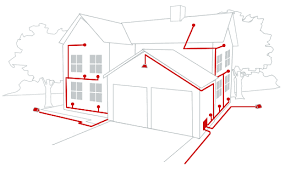 cost of a house rewiring