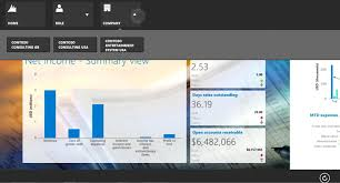 erp crm and ecommerce blog microsoft dynamics ax