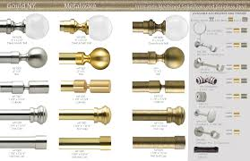 Gould Ny Drapery Hardware 96913791 Scaled 900x582 Png