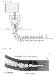patent us8245760 continuous cast slab and method for