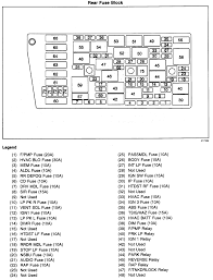buick fuse box buick regal fuse box diagram u2022 sewacar co
