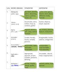 Synonyms Of Opulent Synonyms U0026 Antonyms