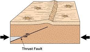 tectonic geomorphology by ingrid luffman on prezi
