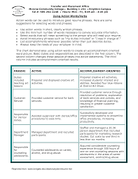 Buzzwords For Resumes Good Words To Use On A Resume Resume Badak