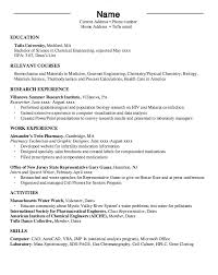 Graphic Designer Resume Samples by Graphic Designer Resume Examples Resumedoc