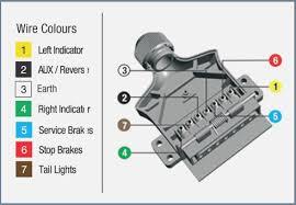 trailer 7 pin flat wiring diagram crayonbox co