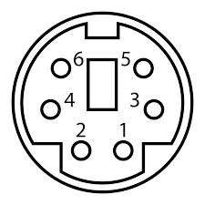 mini din connector wikipedia