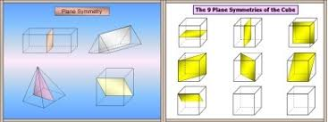 a powerpoint math or maths presentation on planes of symmetry