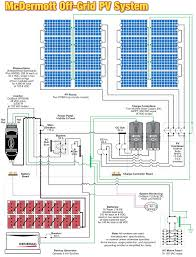 best wiring diagram for off grid solar system contemporary inside