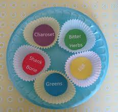 passover paper plates seder plate craft kraftykid