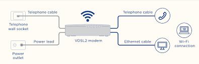 nbn fibre to the node explained fttn nbn australia u0027s new