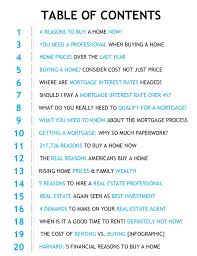 buying a home winter 2016