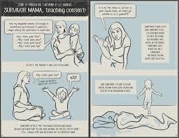 Survivor Mom Teaching Consent U2013 Liz Andrade U2013 Medium